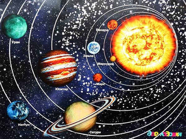 Как сделать модель солнечной системы своими 207